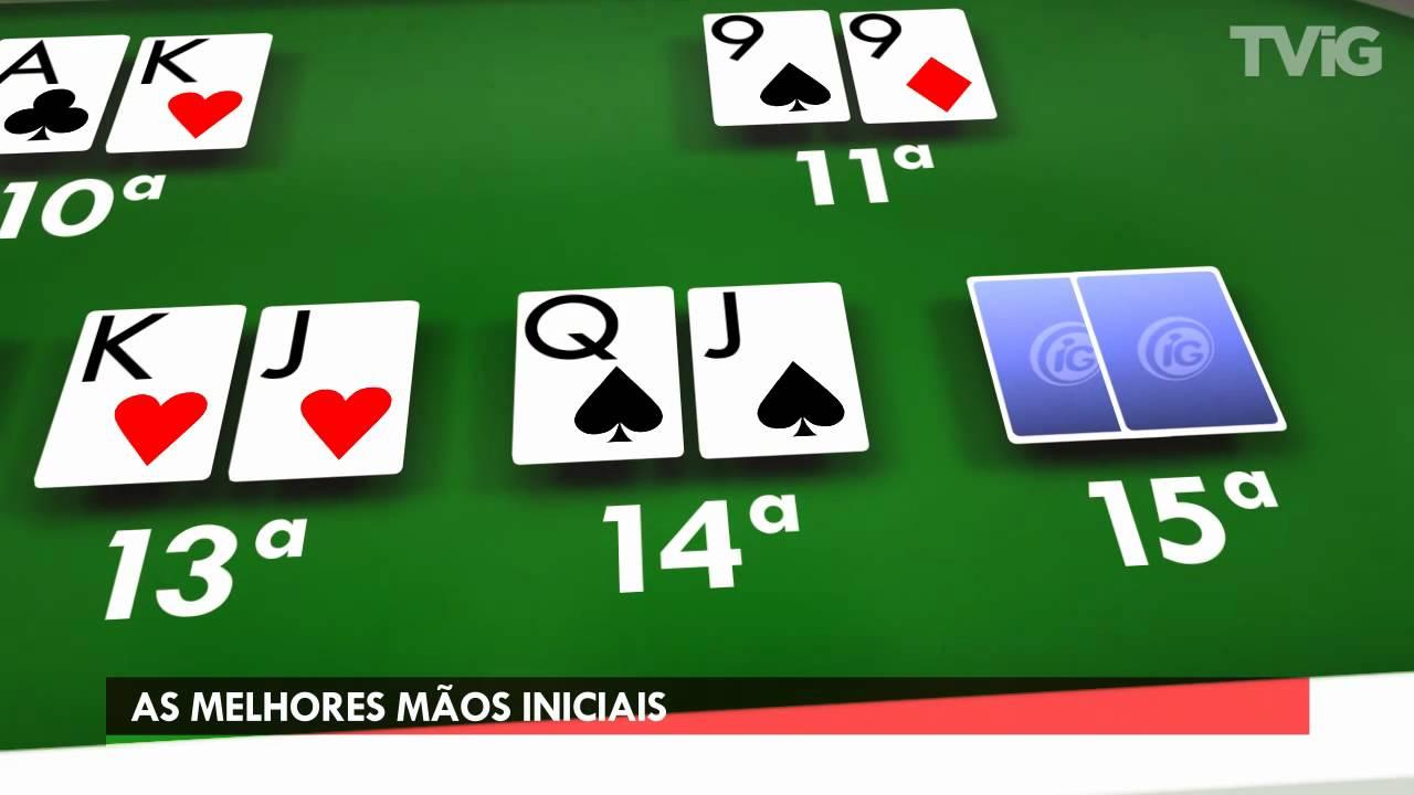Kasino online Poker online    Rahasia Tangan Poker